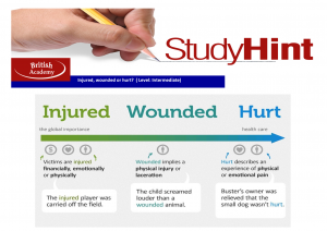 injured, wounded or hurt